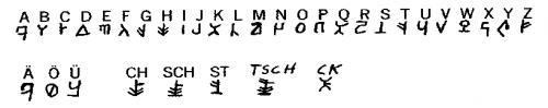 Plejarisches Alphabet